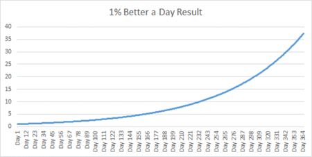 1-better-every-day
